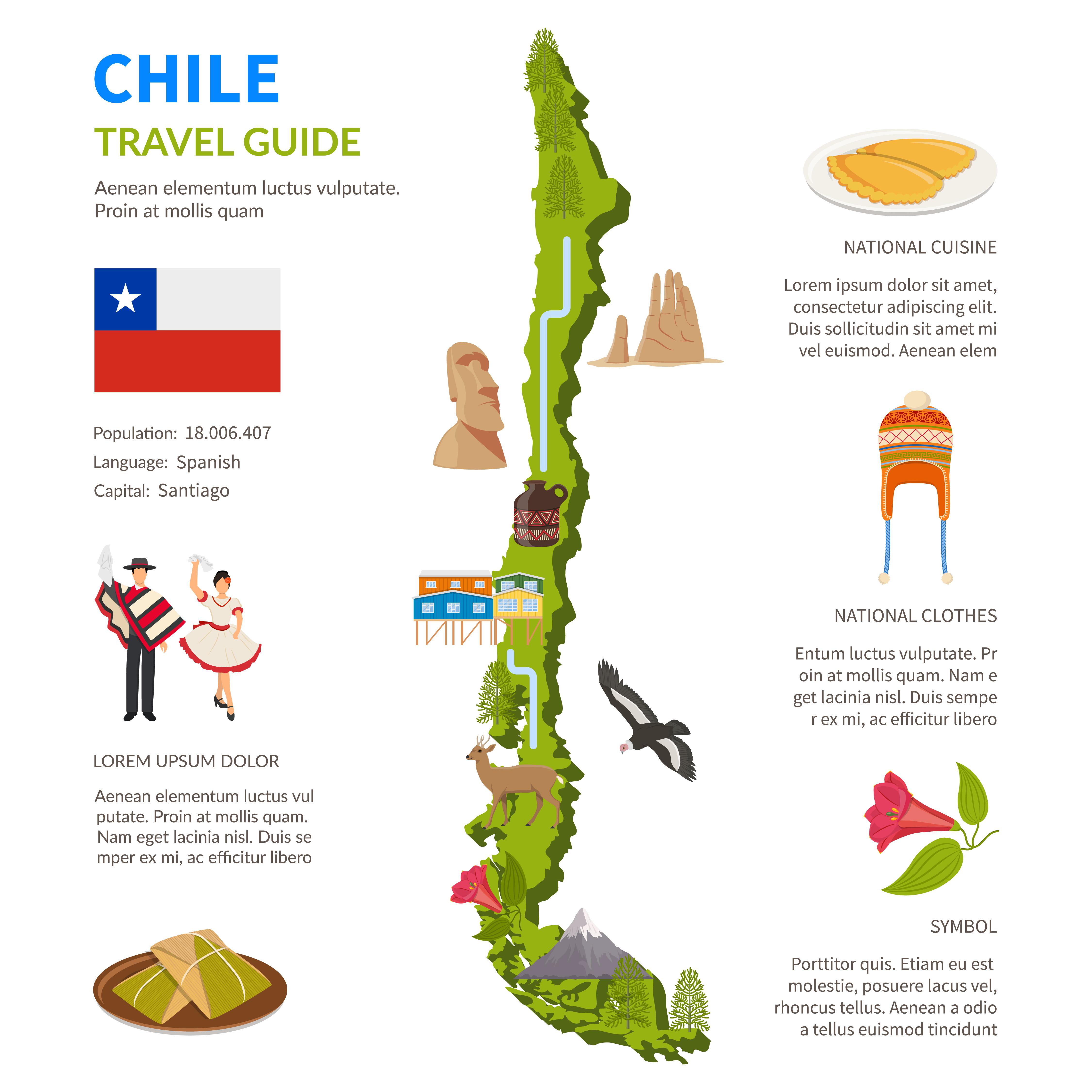 Иллюстрированная карта Чили