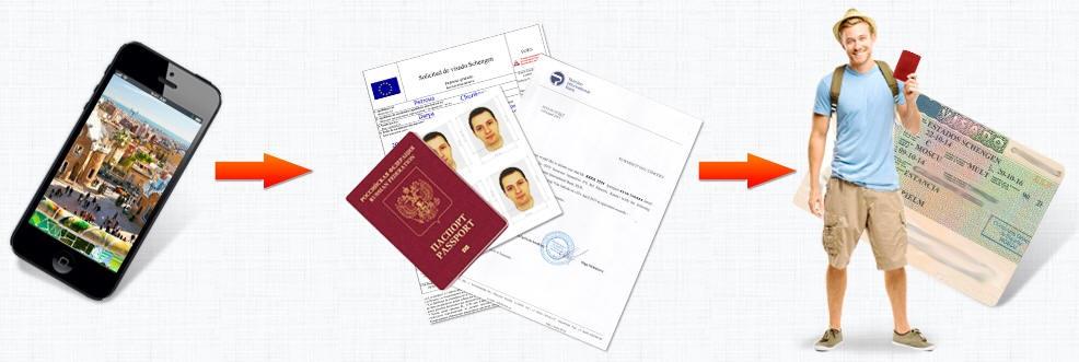 Помощь специалистов при оформлении шенгена
