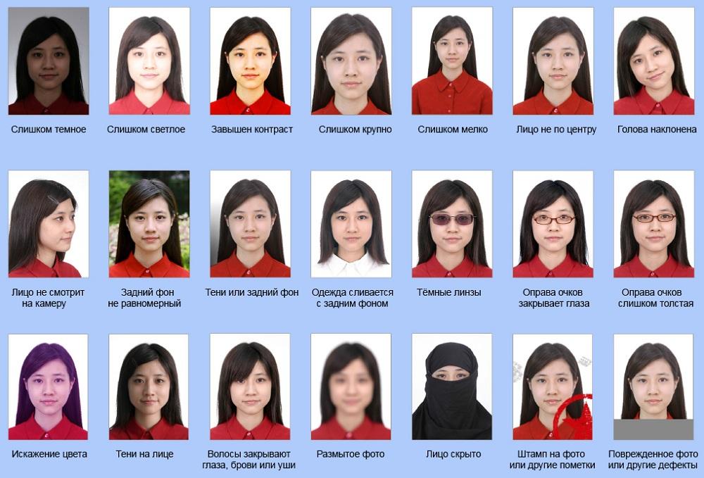 Примеры неудачных фото для китайской визы
