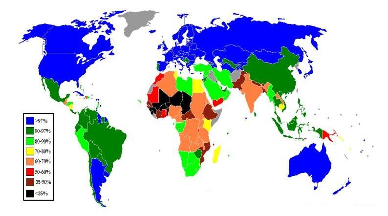 Уровень грамотности в странах мира