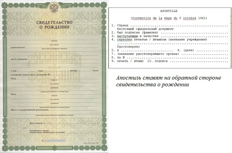 Оформление гражданства для младенца за границей