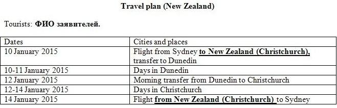 Примерный план поездки для визы
