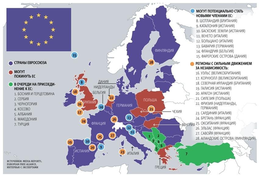 Процесс расставания с Европейским Союзом