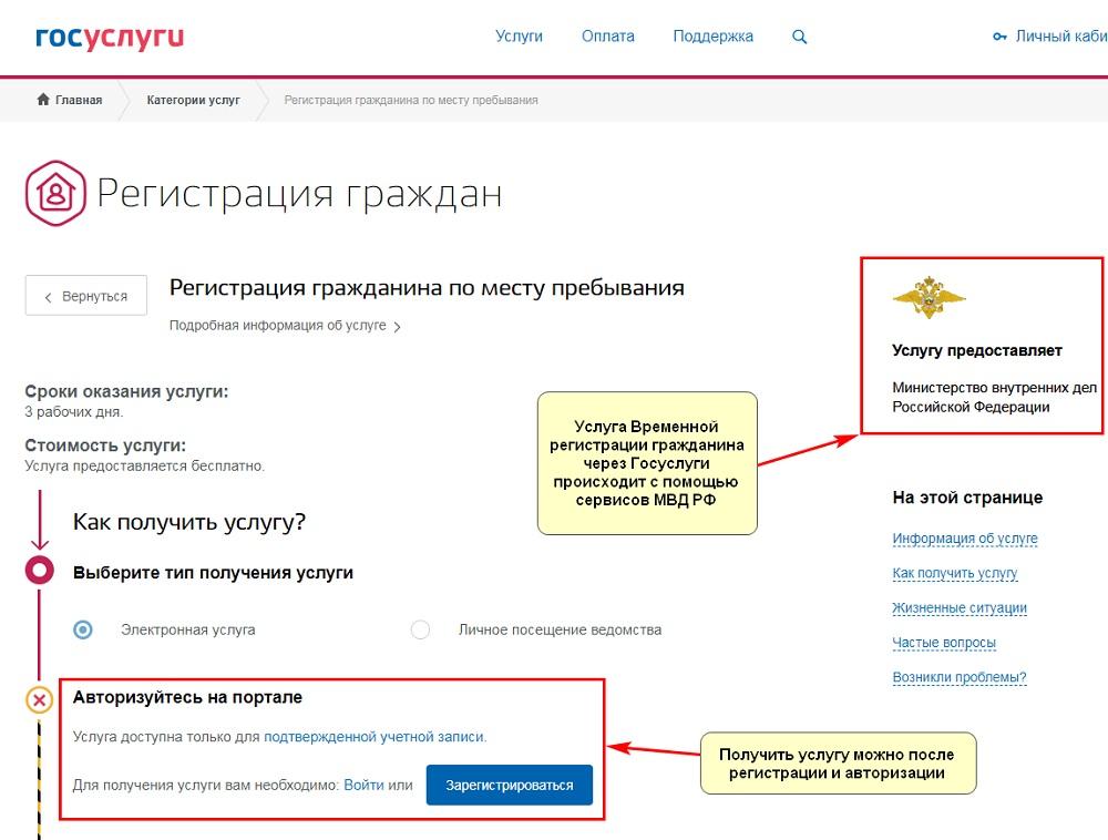 Временная регистрация через сайт Госуслуги