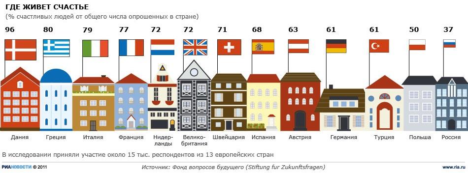 Как выбрать страну для гражданства
